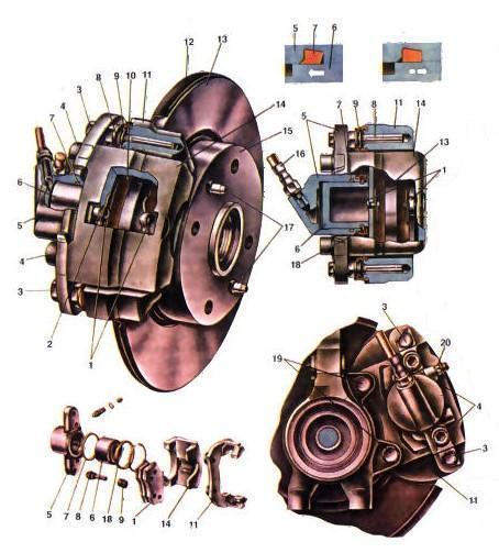 Тормозные механизмы: 1